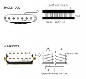 ギター731d6cf24549ae78599050cbeb32237af-300x276