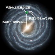 銀河系3330-0-sig05-010a